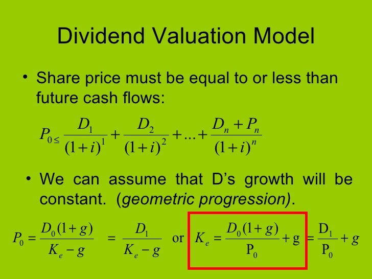 Cost Of Capital Capm Gordon S Growth Wacc And Cost Of Debt