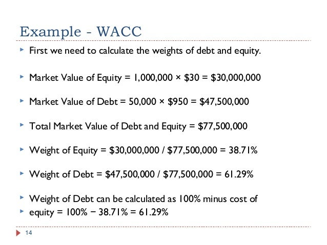 determining the cost of capital can The cost of capital formula is the blended cost of debt and equity that a company has acquired in order to fund its how to calculate the cost of capital.