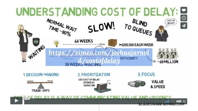 Cost of Delay, measurements and parallel vs  sequential