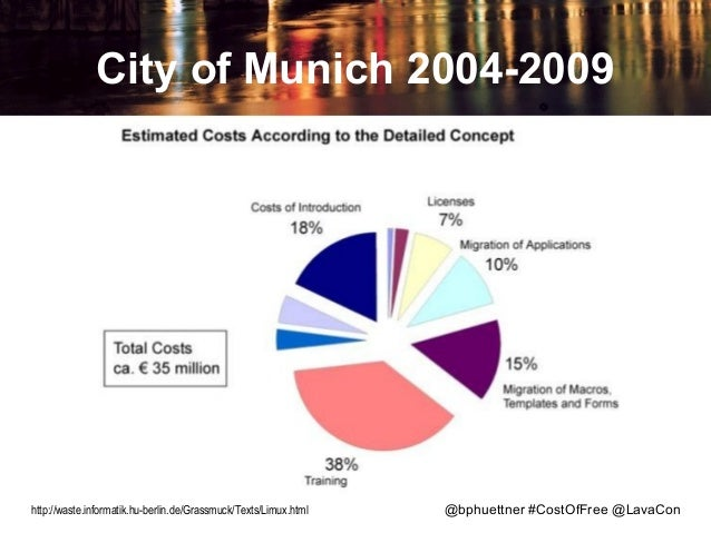 City of Munich 2004-2009  http://waste.informatik.hu-berlin.de/Grassmuck/Texts/Limux.html  @bphuettner #CostOfFree @LavaCo...