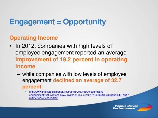 Engagement = Opportunity Operating Income • In 2012, companies with high levels of employee engagement reported an average...