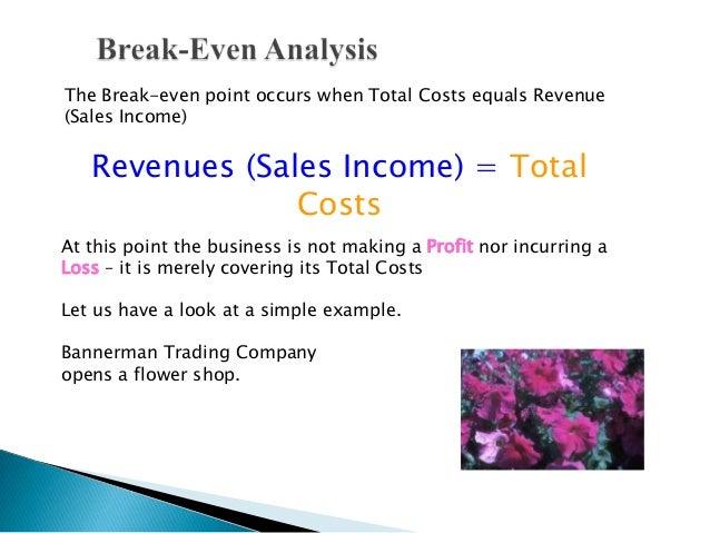 Basic Break-Even Analysis Example