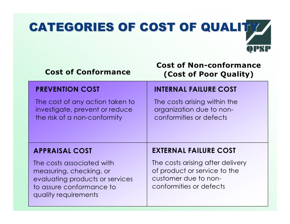 example of external failure cost