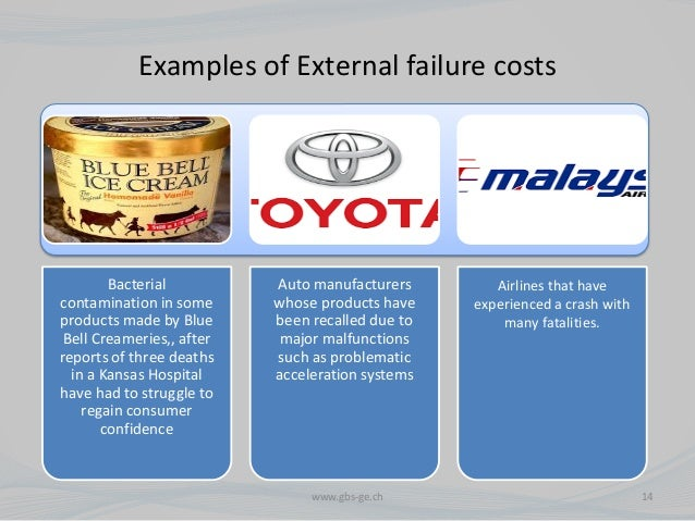 Cost Of Quality Quality