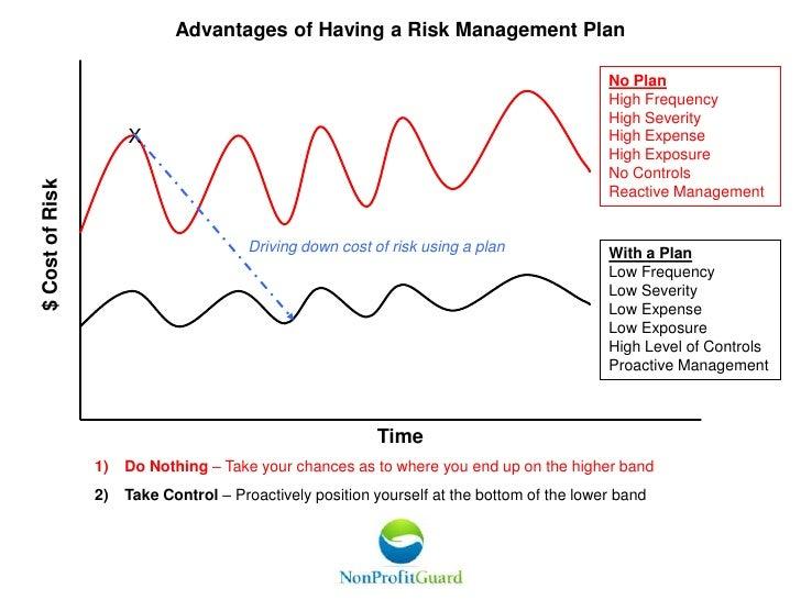 Advantages of Having a Risk Management Plan                                                                               ...