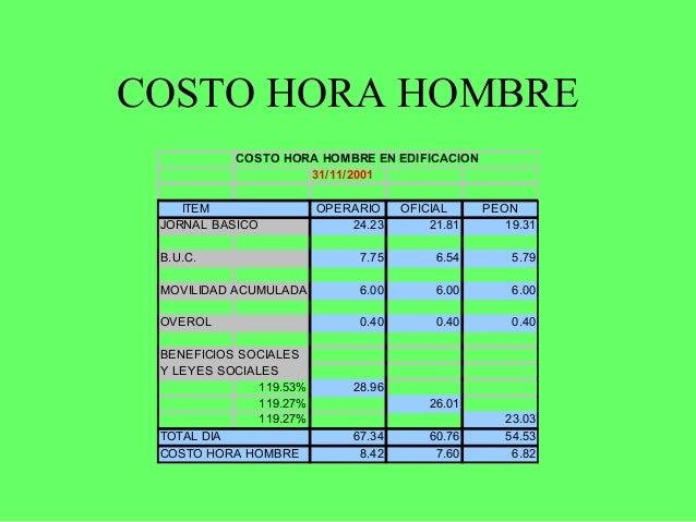costos y