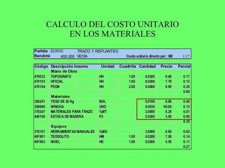 Costos y presupuestos en construccion for Presupuesto para una pileta de material