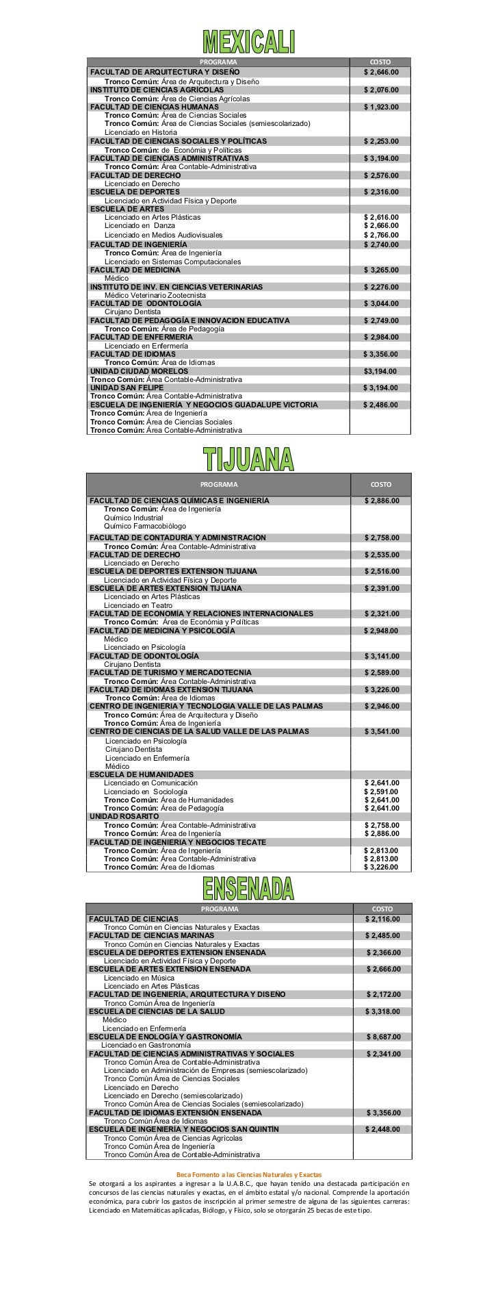Costos carreras uabc Arquitectura y diseno uabc