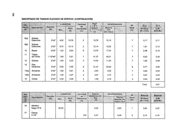 Costos y presupuestos en edificacion capeco