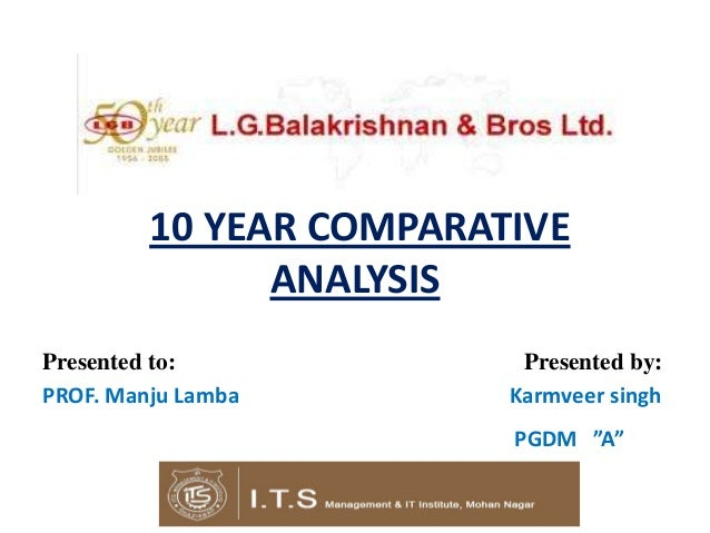 "10 YEAR COMPARATIVE ANALYSIS Presented to: Presented by: PROF. Manju Lamba Karmveer singh PGDM ""A"""