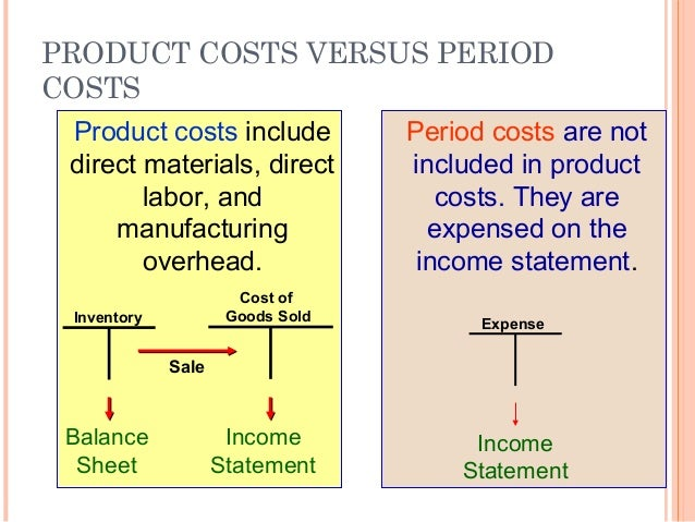 inventoriable costs