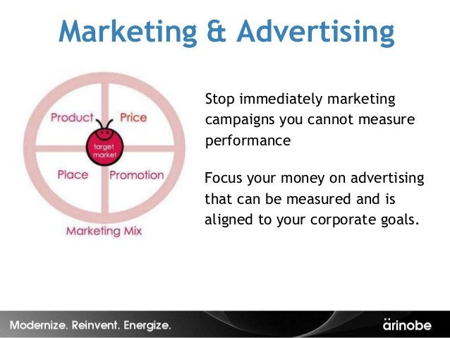 Marketing & Advertising          Stop immediately marketing          campaigns you cannot measure          performance    ...