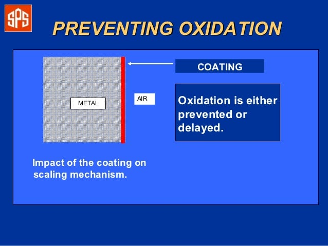 Cost Reduction In Heat Treatment Hot Rolling And Hot