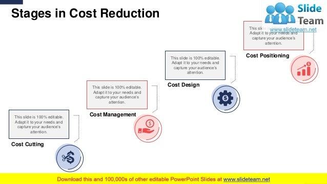 Cost Reduction Plans Powerpoint Presentation Slides