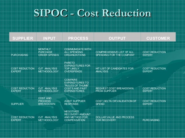 cost reduction process sipoc