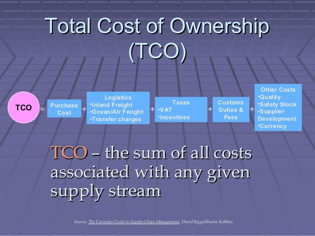 total cost of ownership formula