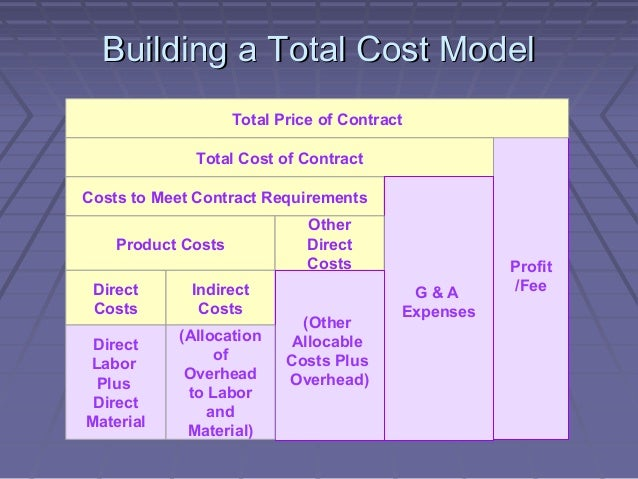 Cost reduction strategies focus and techniques for Cost plus building contract template