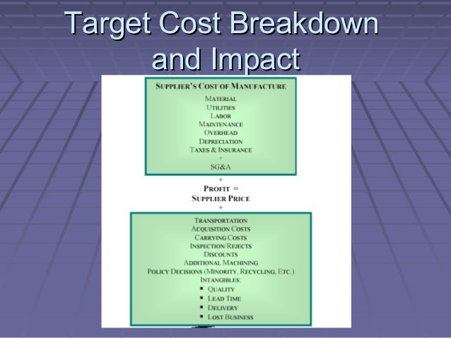 cost reduction techniques of toyota Toyota motor corpora-  lean principles and techniques sometimes referred to as right-sizing when referencing equipment or  managers to focus on cost reduction .