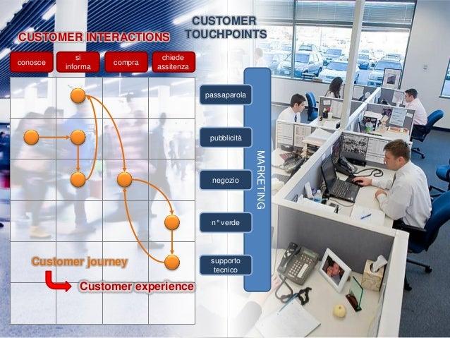 Digital Transformation: costruire organizzazioni orientate al cliente Slide 3