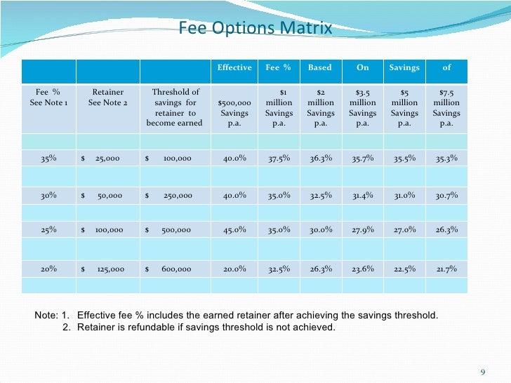 Cost savings initiatives