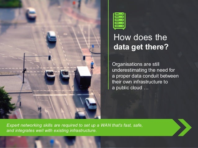 Copyright © 2015 Dimension Data How does the data get there? Organisations are still underestimating the need for a proper...