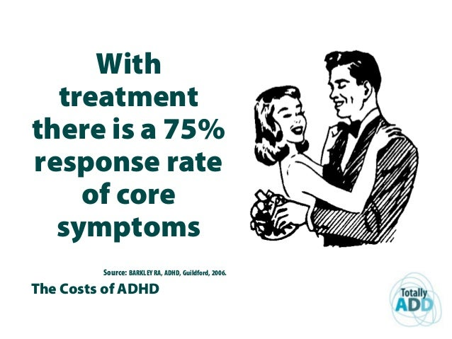 The Costs of ADHD With treatment there is a 75% response rate of core symptoms Source: BARKLEY RA, ADHD, Guildford, 2006.