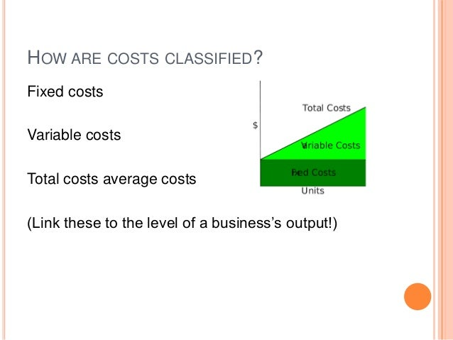 Costs, scale of production and break even analysis Slide 2
