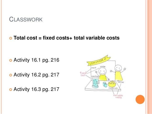 Costs, scale of production and break even analysis Slide 3