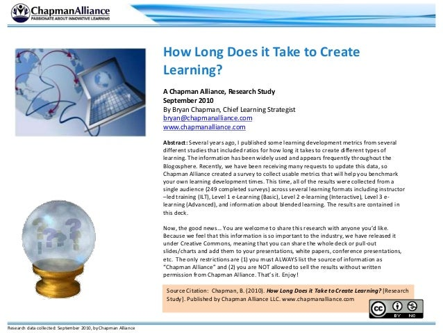 Research data collected: September 2010, by Chapman Alliance How Long Does it Take to Create Learning? A Chapman Alliance,...
