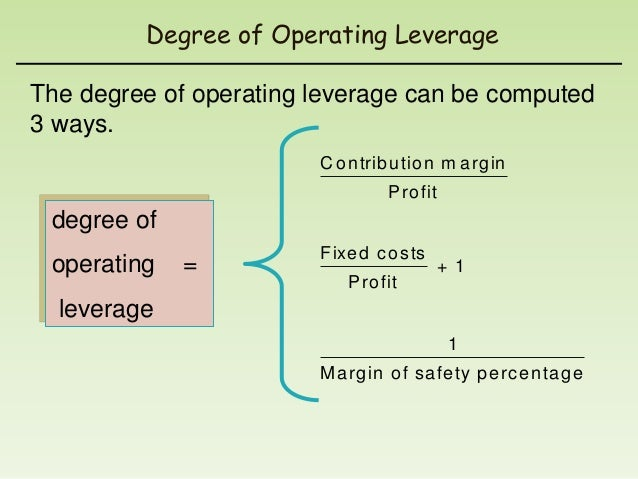 operating leverage and financial leverage formula