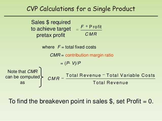 the cost profit analysis cvp Section i: cost-volume-profit analysis the hampshire company manufactures  umbrellas that sell for $1250 each in 2014, the company made and sold 60,000 .
