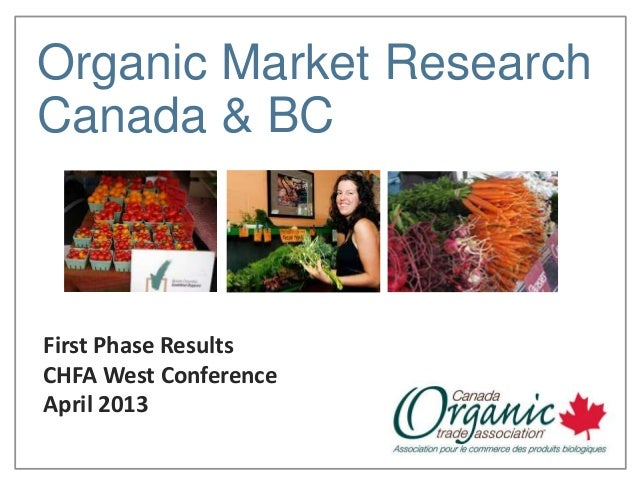 Organic Market ResearchCanada & BCFirst Phase ResultsCHFA West ConferenceApril 2013