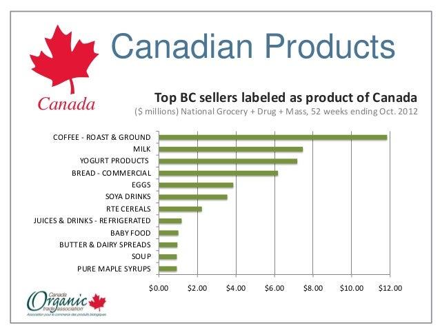 Canada - Statistics, Rankings, News | US News Best Countries