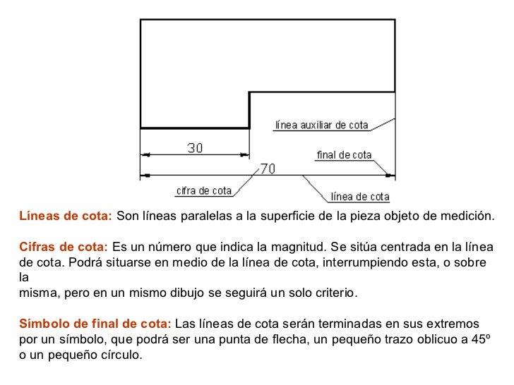 Líneas de cota:  Son líneas paralelas a la superficie de la pieza objeto de medición. Cifras de cota:  Es un número que in...