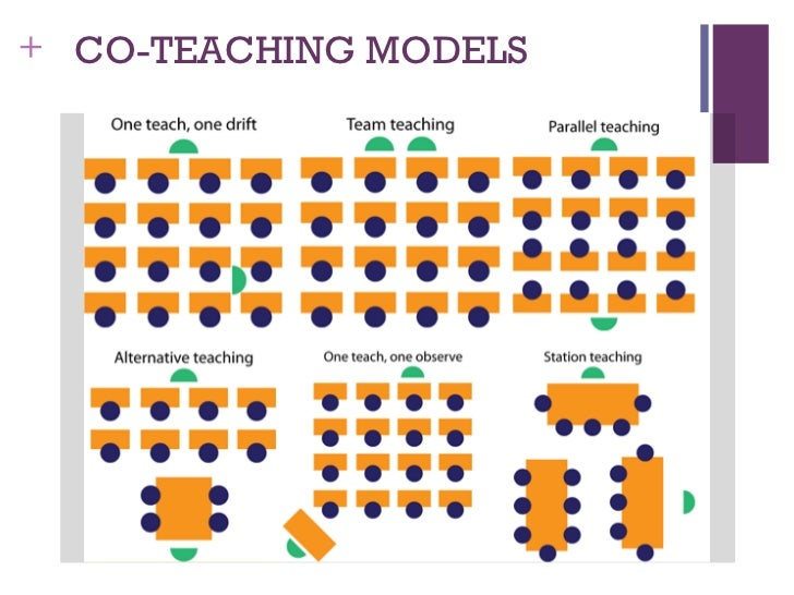 Coteaching differentiation and udl