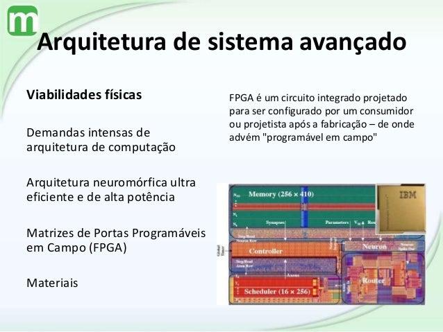 Aplicativo de rede e arquitetura de serviço Microserviços Fim das estruturas monolíticas Serviços para microdados APIs Sin...
