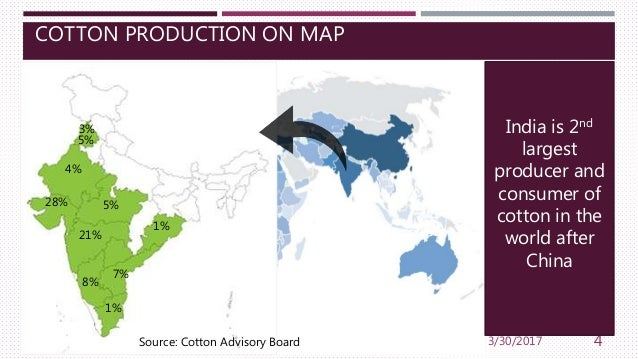 Cotton scenario of india by vikram rana dmi patna gumiabroncs Image collections
