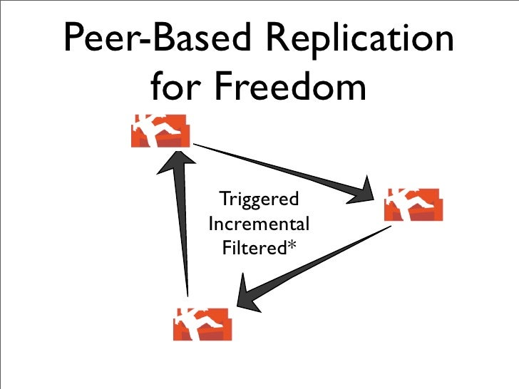 Peer-Based Replication      for Freedom           Triggered         Incremental           Filtered*