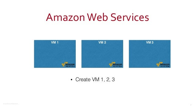 Migrate your traditional VM-based Clusters to Containers Slide 3