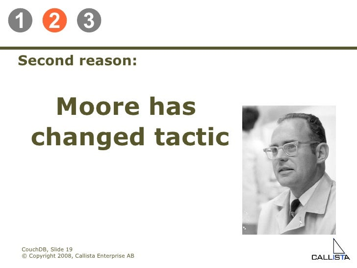 CouchDB, Slide  © Copyright 2008, Callista Enterprise AB Second reason: Moore has  changed tactic 1 2 3