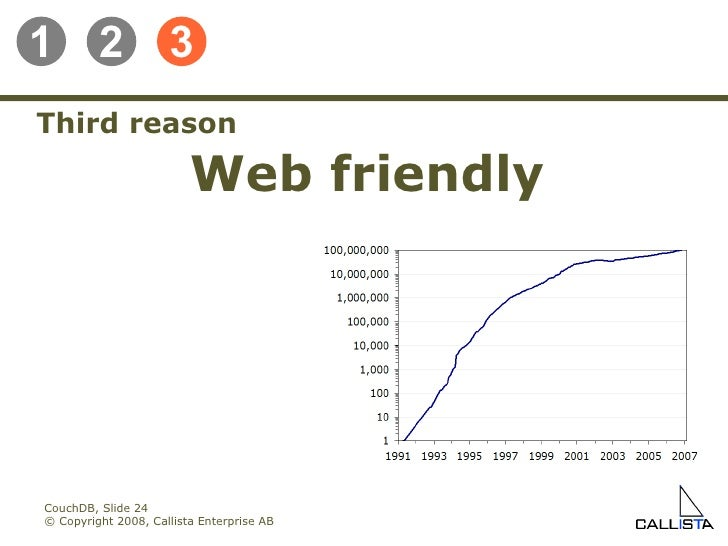 CouchDB, Slide  © Copyright 2008, Callista Enterprise AB Third reason Web friendly 1 2 3