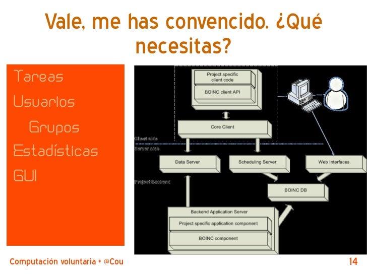 Vale, me has convencido. ¿Qué                  necesitas?TareasUsuarios  GruposEstadísticasGUIComputación voluntaria + @Co...