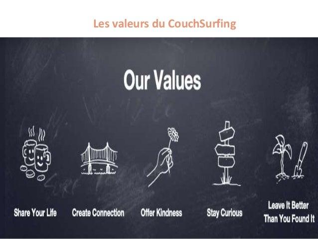 Les valeurs du CouchSurfing
