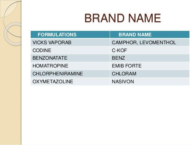 Brand Names Of Tetracycline Antibiotics