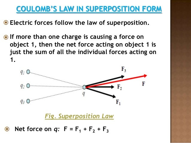write a matrix vector form of coulombs law