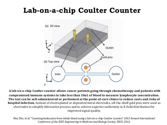 coulter counter