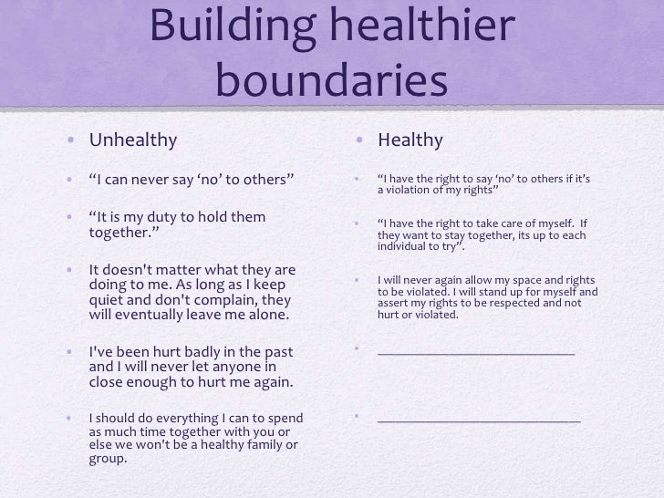 Coun 105 self esteeem – Setting Personal Boundaries Worksheet
