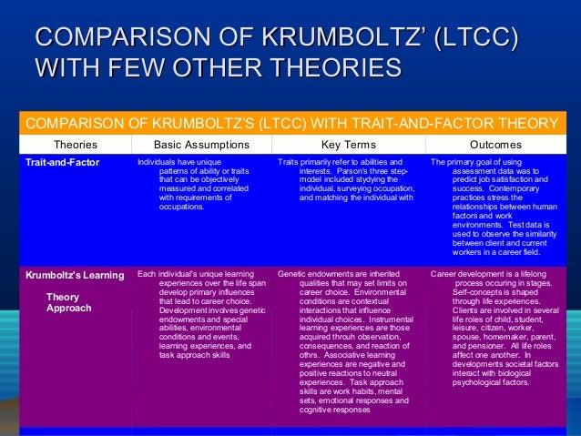 modernization theory pdf