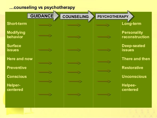 a comparison of counseling and psychotherapy Finally, some examples of the major psychotherapy theories all in one video john and rita sommers-flanagan present eleven of the best-known approaches to counseling and psychotherapy side-by-side, with real therapy sessions and extensive commentary covering theory, strategy, and effective.