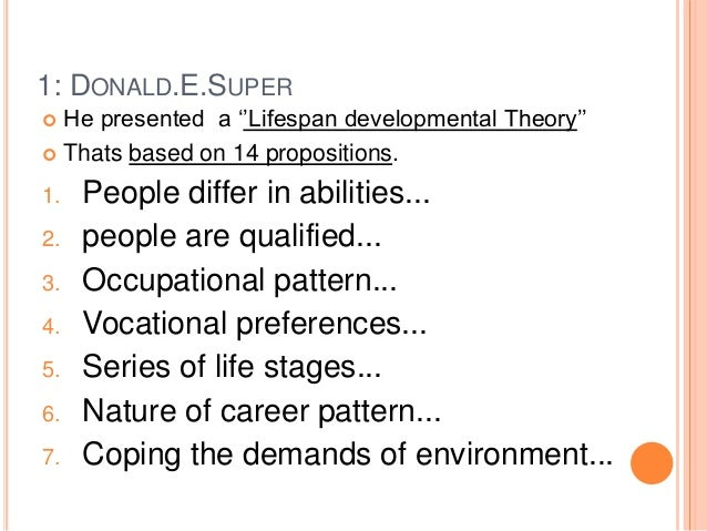 anne roe s theory of needs and Anne roe 1956, 1957  especially that selection also has to do with the needs developed in parent/child relationship  learning theory of career counseling (1996.